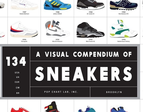 a-visual-compendium-of-sneakers-0