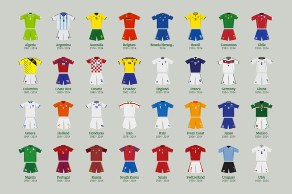 an-interactive-guide-of-the-world-cup-kits-through-the-ages | the style raconteur